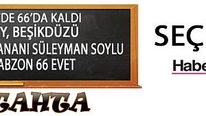 Trabzon referandum analizi (özel)