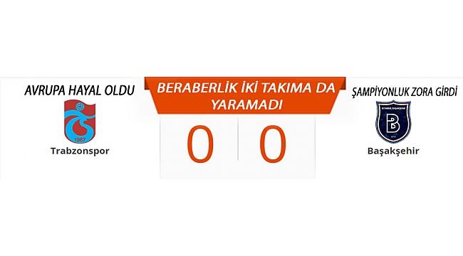 Trabzonspor-0 Başakspor-0