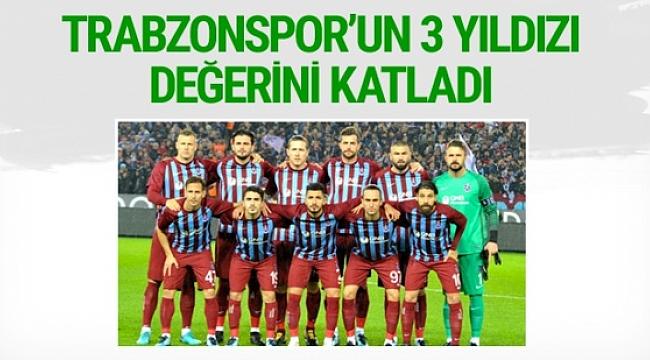 Trabzonspor değer kaybetti gençler parladı