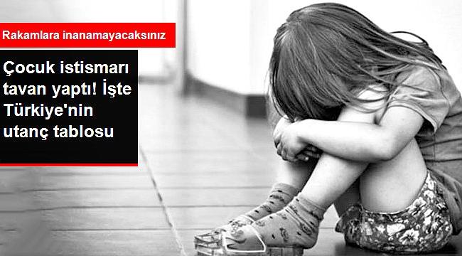 2017'de 33 bin çocuk istismara uğradı