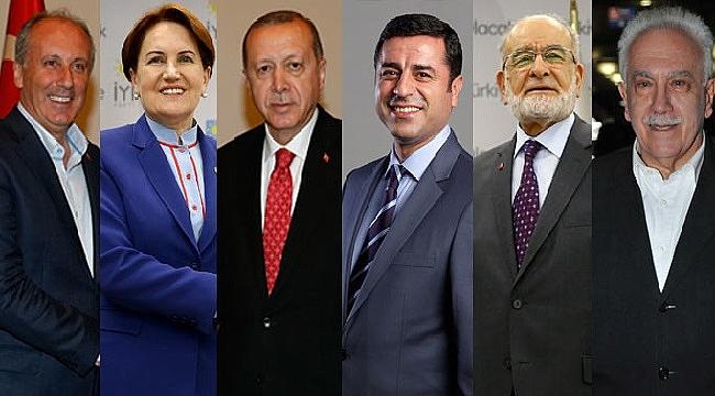 En çok konuşulan aday Erdoğan