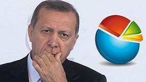 AKP'nin anketinden başkanlara tepki çıktı