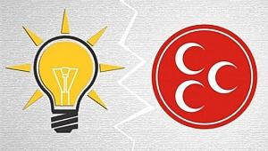 AKP kulisleri: İttifakın bitmesi bize yarar