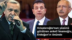 İmamoğlu, Erdoğan'ın 5 puan önünde