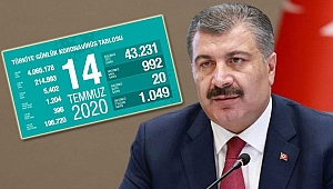 Fahrettin Koca açıkladı: 33 gün sonra ilk kez