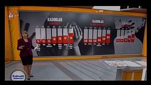 ATV haberlerinde üstü kapalı hükümeti eleştirdi