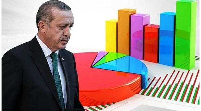 Son anketten Erdoğan'a çifte şok