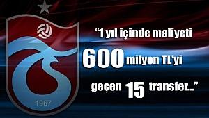 Hasan Al, Trabzonspor'da transfer çılgınlığı yaşandığını öne sürdü