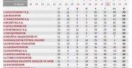 TFF Trabzonspor'un 3 puanını sildi