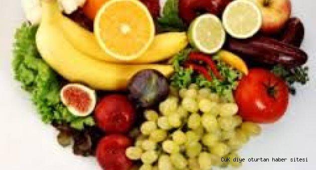 Vitaminler doktor kontrolünde kullanılmalı